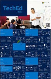 微软官方2013最新白色简约卡通图标ppt模板大全